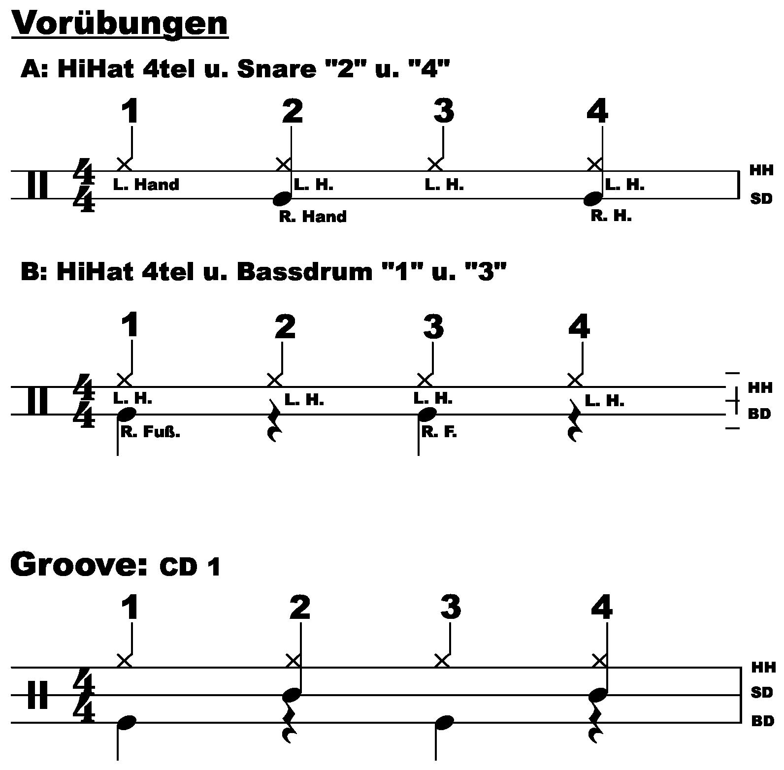 Der erste Groove