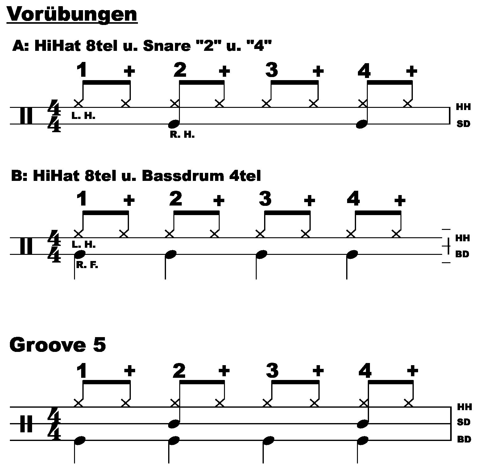 Erster 8-tel Groove